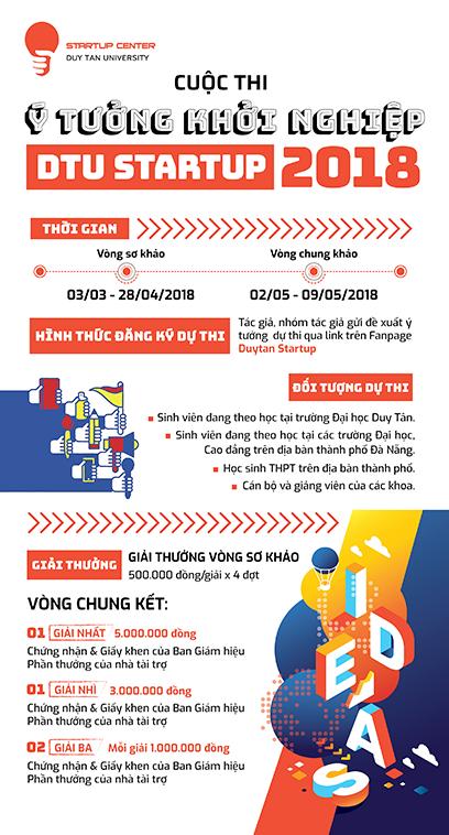 """Duy Tân Phát động Cuộc thi """"Ý tưởng Khởi nghiệp - DTU Startup 2018"""""""