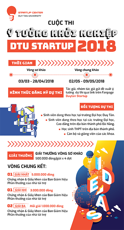 "Duy Tân Phát d?ng Cu?c thi ""Ý tu?ng Kh?i nghi?p - DTU Startup 2018"""
