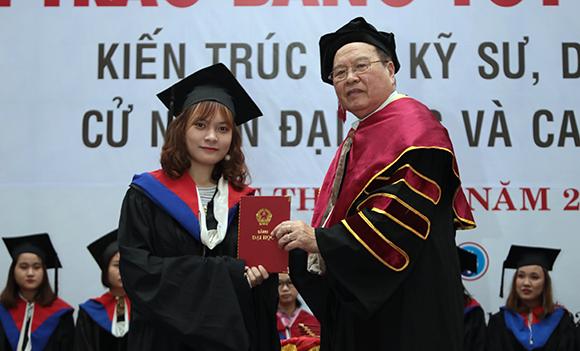 Đại học Duy Tân Tổ chức Lễ trao bằng Tốt nghiệp tháng 12/2019