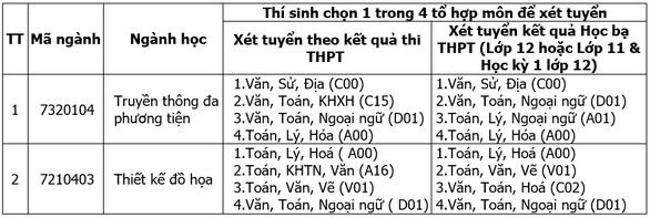 https://duytan.edu.vn/truyen-thong-da-phuong-tien