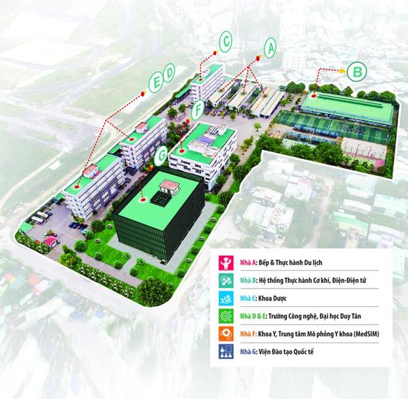 Đại học Duy Tân mở nhiều ngành học mới cho mùa tuyển sinh 2021