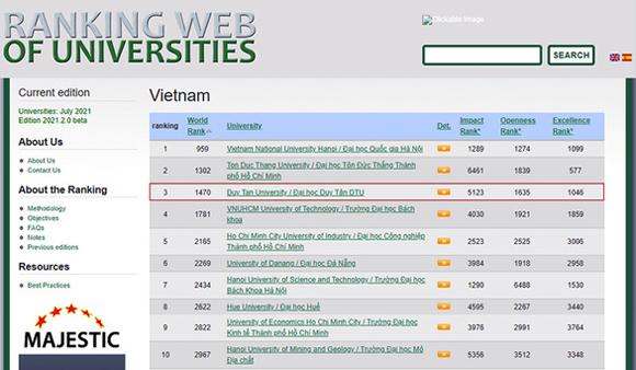 4 đại học Việt Nam giữ vững Top đầu trên bảng xếp hạng Webometrics 2021