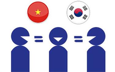 Chuyên ngành Tiếng Nhật Biên - Phiên dịch